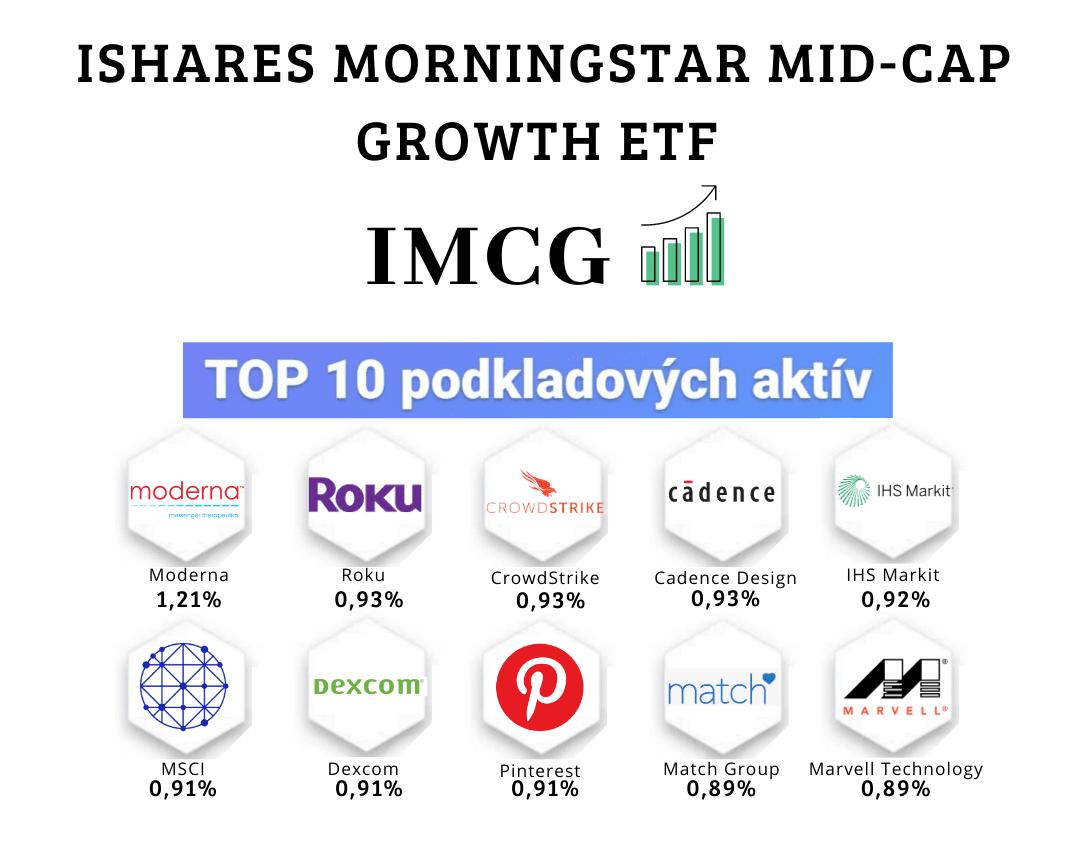 ETF fondy zamerané na stredne kapitalizované rastové akcie - iShares Morningstar Mid-Cap Growth ETF