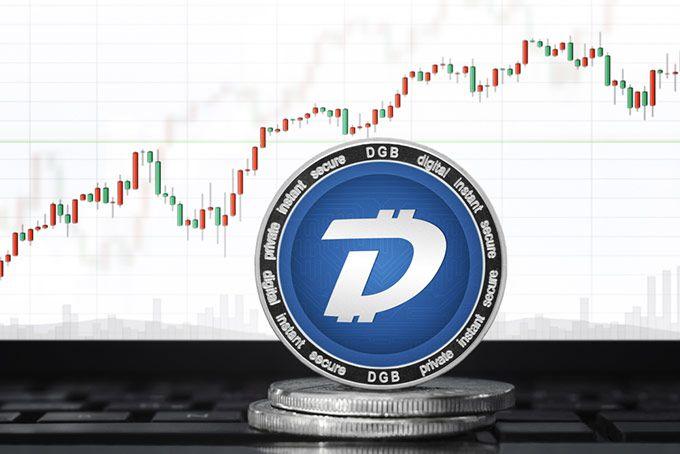 kryptomena DigiByte - analýza a predikcia ceny 2021