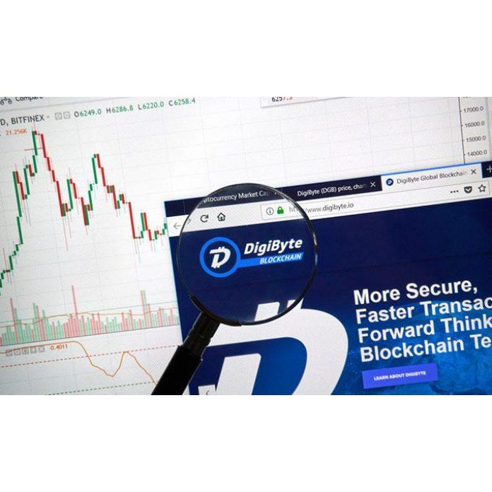 kryptomena DigiByte - analýza a prognóza ceny