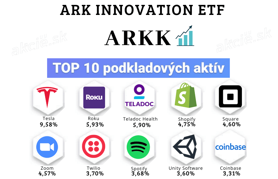 Najlepšie rastové ETF fondy na burze - ARKK ETF