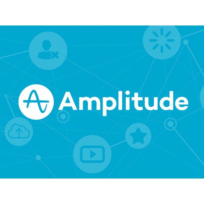 Akcie Amplitude