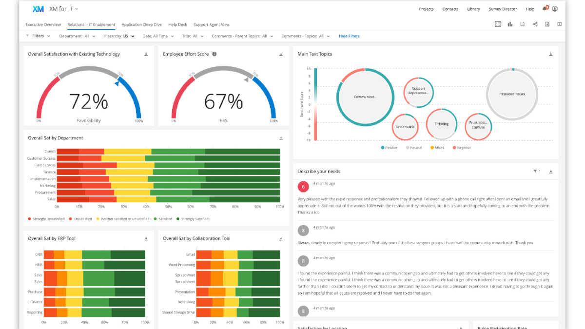 Experience Management XM softvér Qualtrics